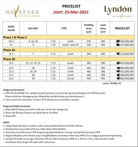 Harga Lyndon April 2021